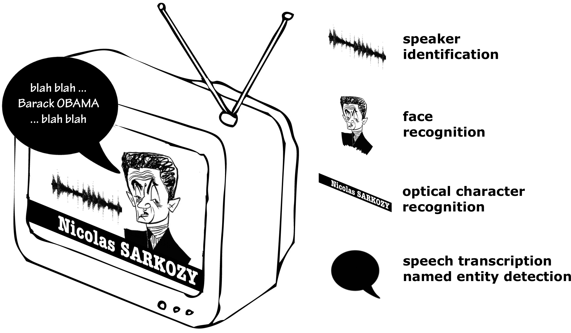 The Role of Dynamic Features in Speaker Verification - eTheses